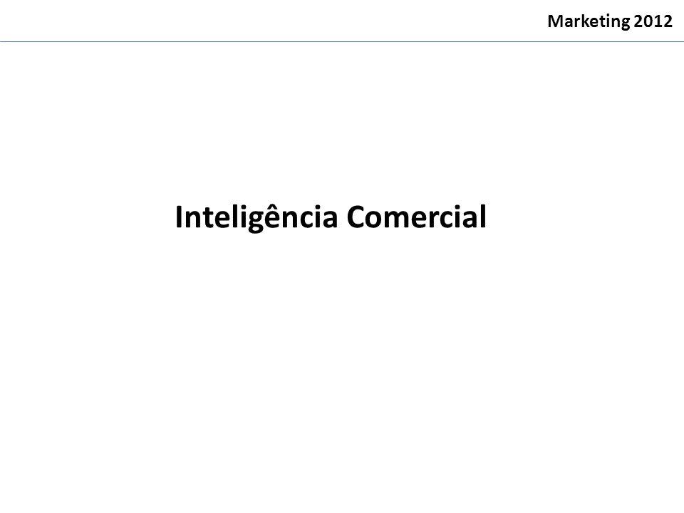 Inteligência Comercial