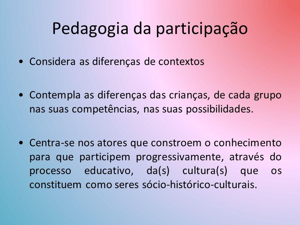 Pedagogia da participação