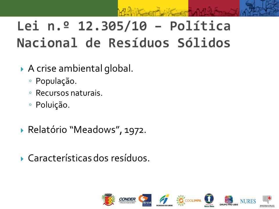 Lei n.º 12.305/10 – Política Nacional de Resíduos Sólidos