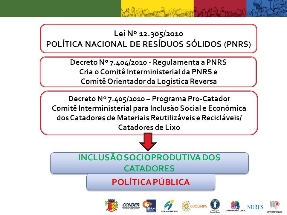 INCLUSÃO SOCIOPRODUTIVA DOS CATADORES POLÍTICA PÚBLICA