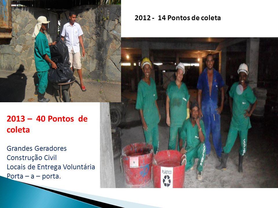 2013 – 40 Pontos de coleta Grandes Geradores Construção Civil