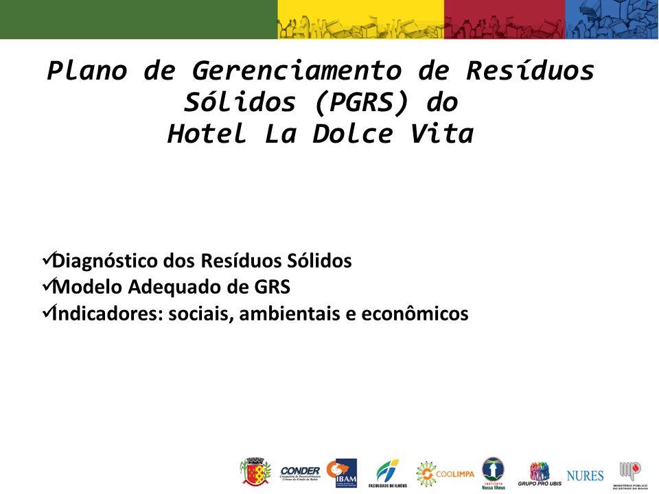Plano de Gerenciamento de Resíduos Sólidos (PGRS) do