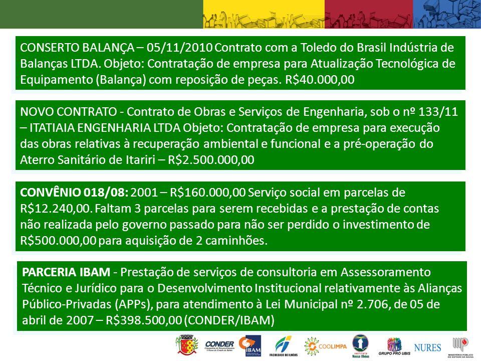 CONSERTO BALANÇA – 05/11/2010 Contrato com a Toledo do Brasil Indústria de Balanças LTDA. Objeto: Contratação de empresa para Atualização Tecnológica de Equipamento (Balança) com reposição de peças. R$40.000,00