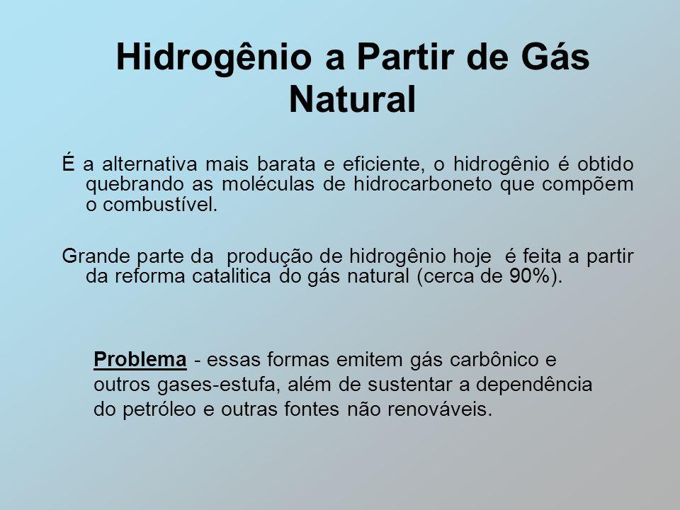 Hidrogênio a Partir de Gás Natural