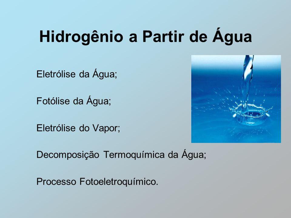 Hidrogênio a Partir de Água