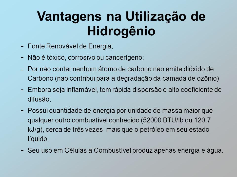 Vantagens na Utilização de Hidrogênio
