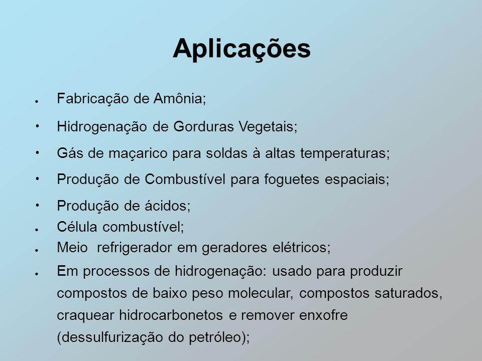 Aplicações Fabricação de Amônia; Hidrogenação de Gorduras Vegetais;