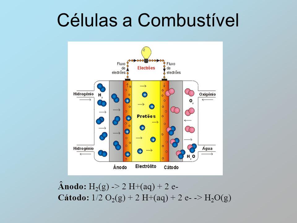 Células a Combustível Ânodo: H2(g) -> 2 H+(aq) + 2 e- Cátodo: 1/2 O2(g) + 2 H+(aq) + 2 e- -> H2O(g)