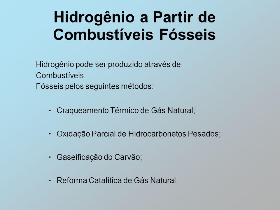 Hidrogênio a Partir de Combustíveis Fósseis