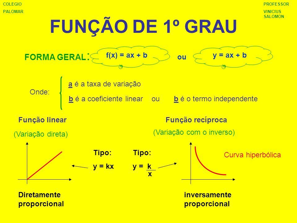 FUNÇÃO DE 1º GRAU FORMA GERAL: f(x) = ax + b y = ax + b ou