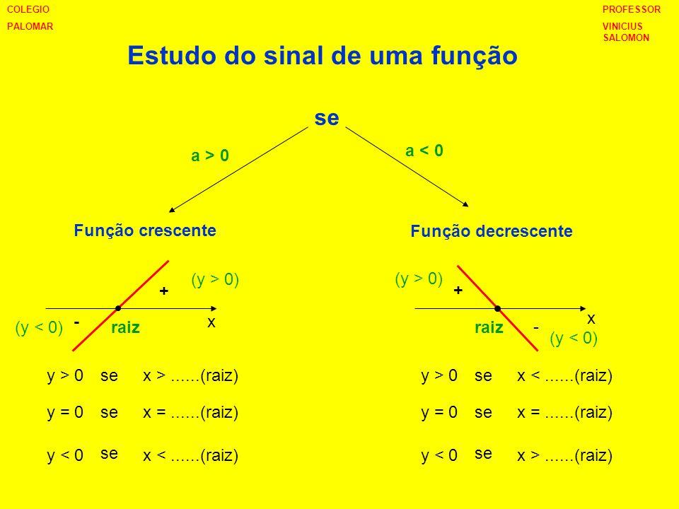 Estudo do sinal de uma função