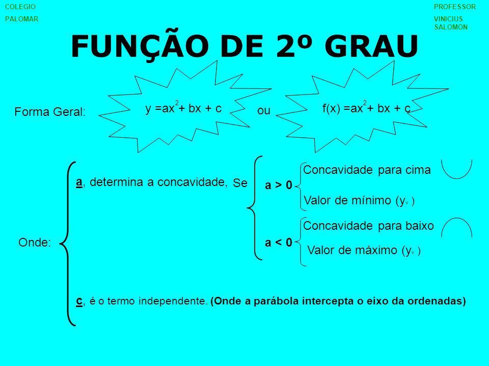 FUNÇÃO DE 2º GRAU y =ax + bx + c f(x) =ax + bx + c Forma Geral: ou