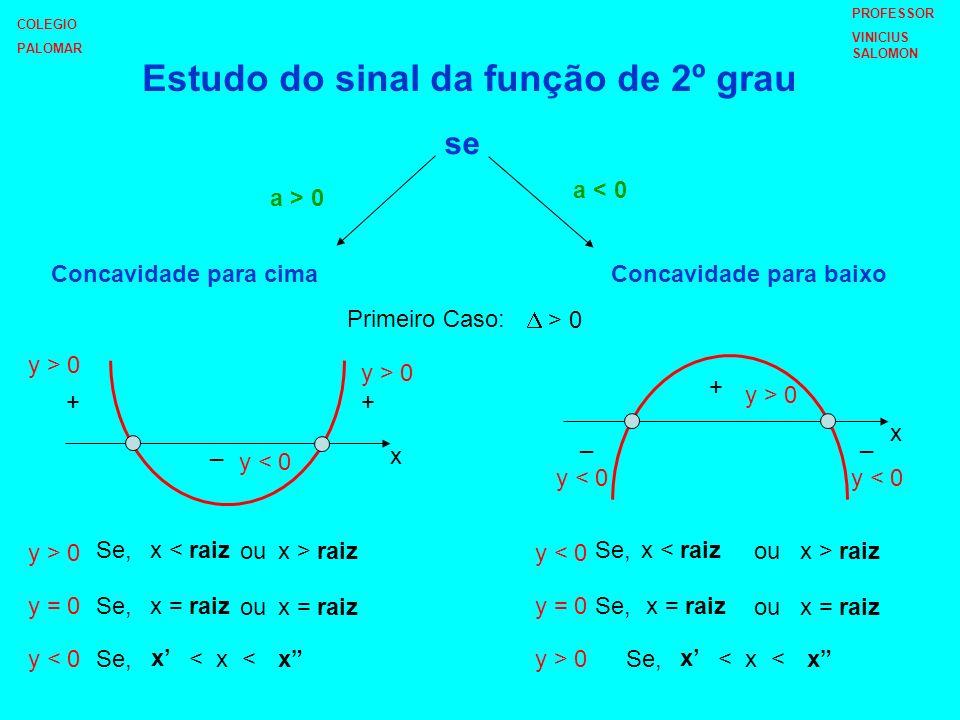 Estudo do sinal da função de 2º grau