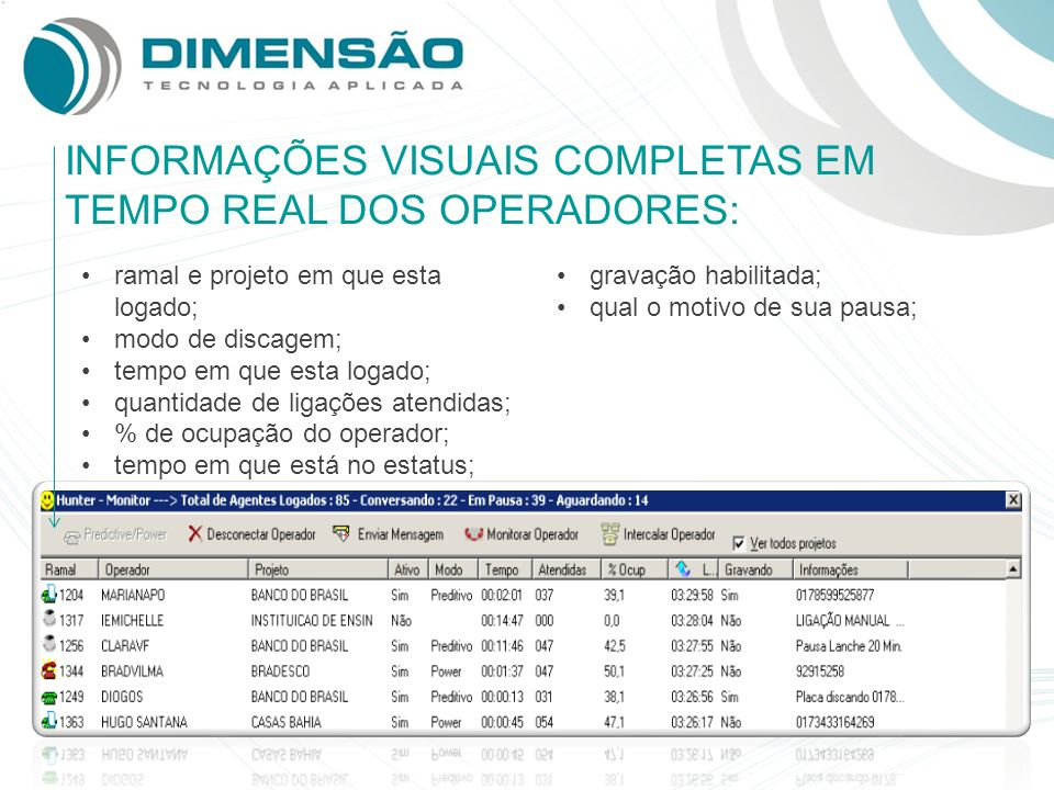 INFORMAÇÕES VISUAIS COMPLETAS EM TEMPO REAL DOS OPERADORES: