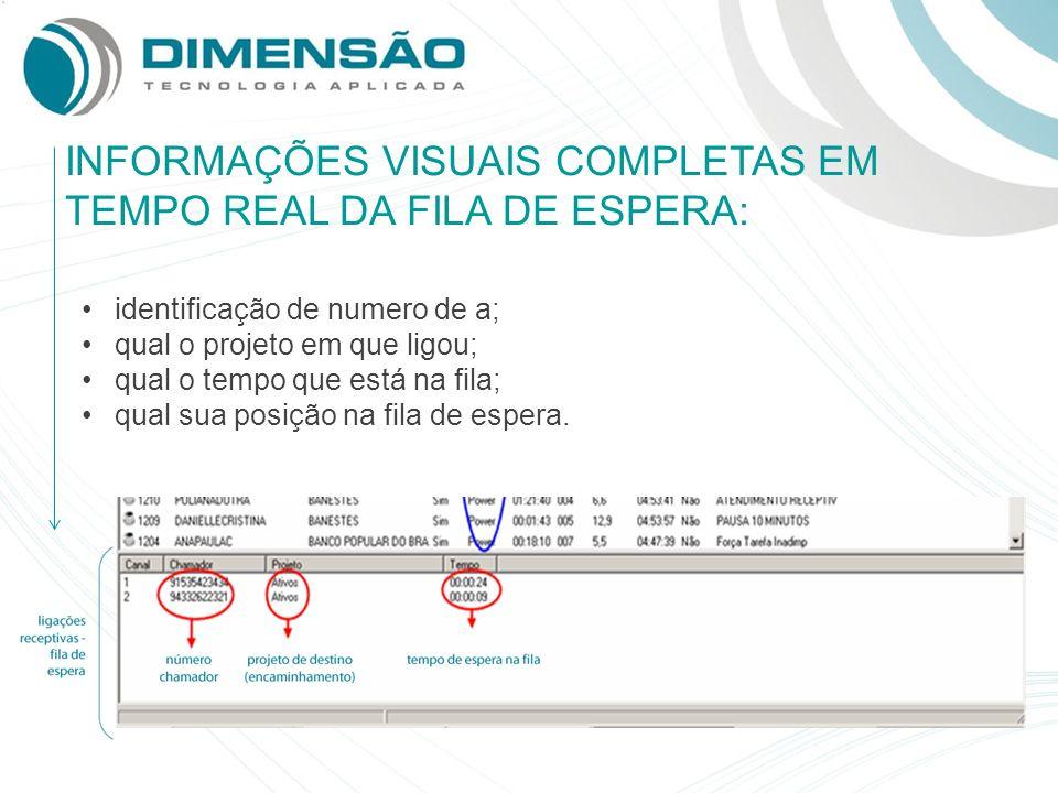 INFORMAÇÕES VISUAIS COMPLETAS EM TEMPO REAL DA FILA DE ESPERA: