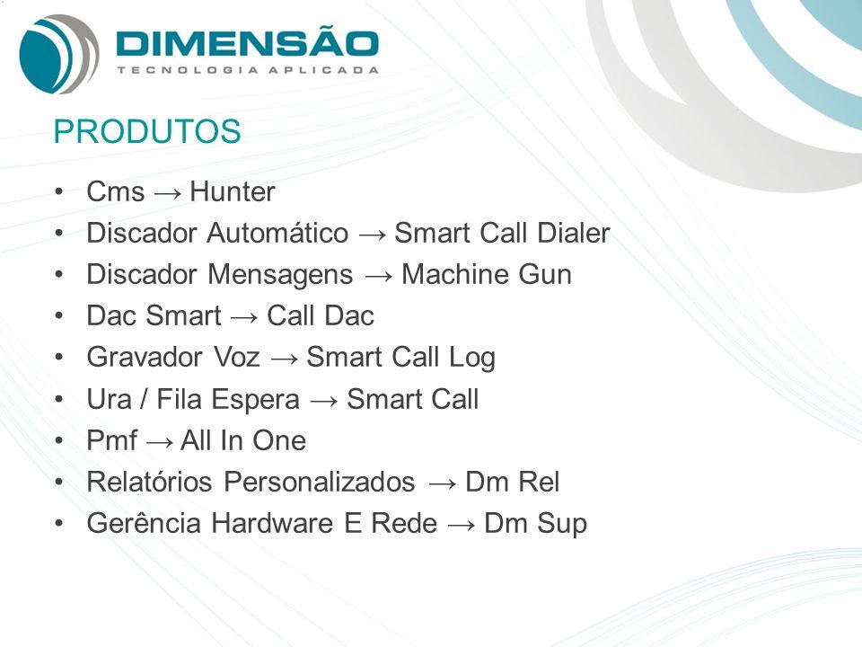 PRODUTOS Cms → Hunter Discador Automático → Smart Call Dialer
