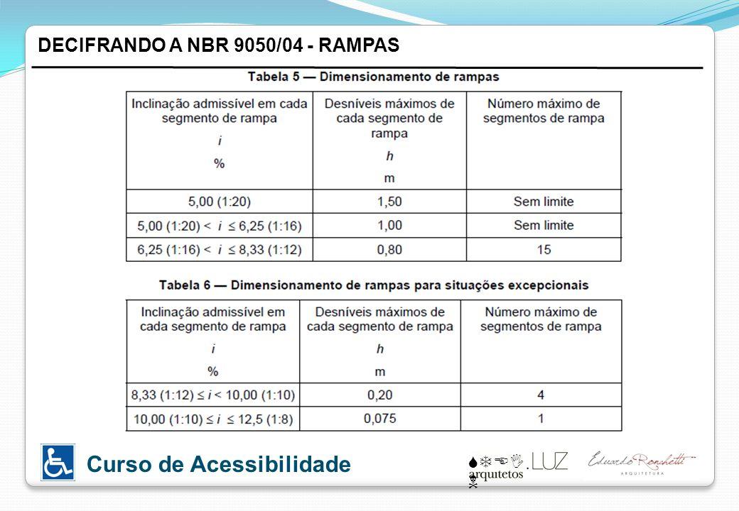 DECIFRANDO A NBR 9050/04 - RAMPAS