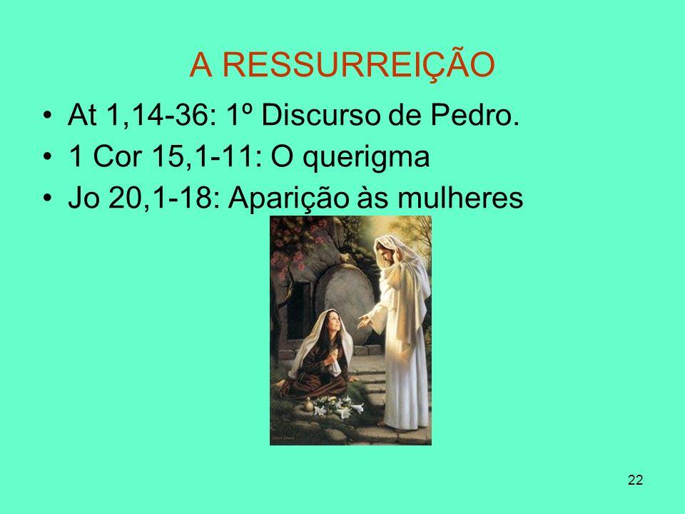 A RESSURREIÇÃO At 1,14-36: 1º Discurso de Pedro.