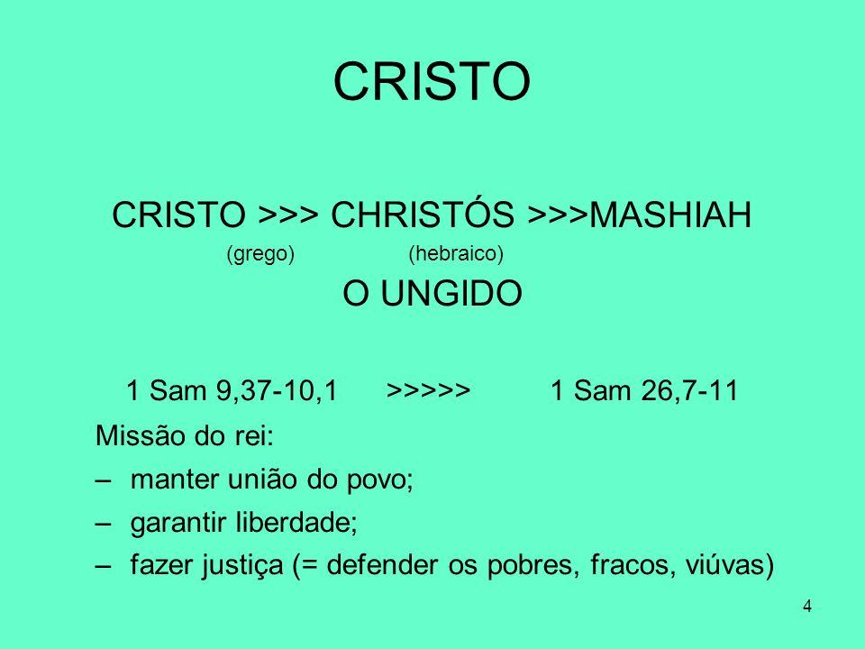 CRISTO CRISTO >>> CHRISTÓS >>>MASHIAH O UNGIDO