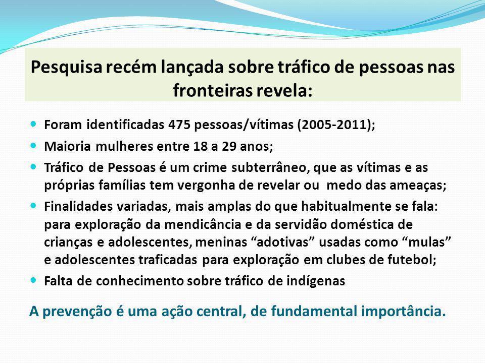 Pesquisa recém lançada sobre tráfico de pessoas nas fronteiras revela: