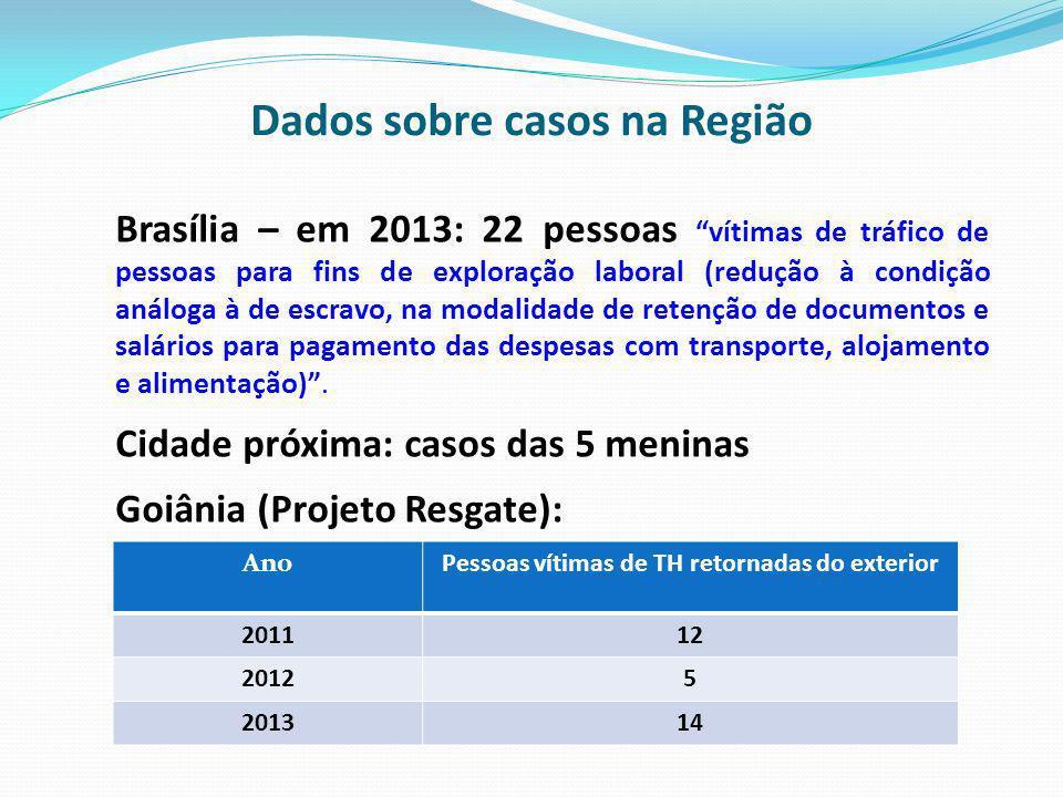 Dados sobre casos na Região