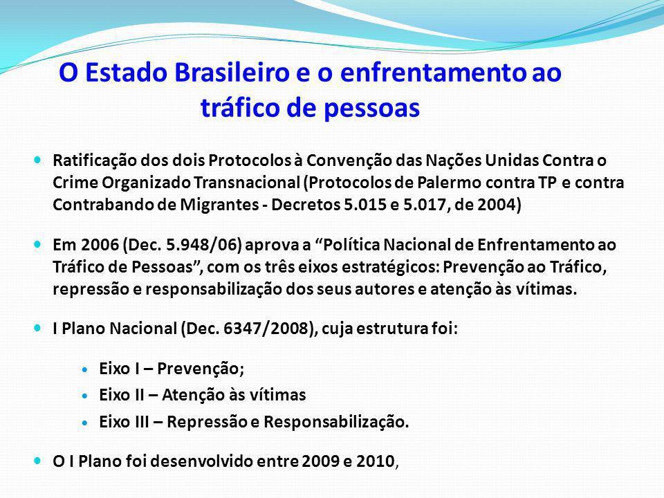 O Estado Brasileiro e o enfrentamento ao tráfico de pessoas