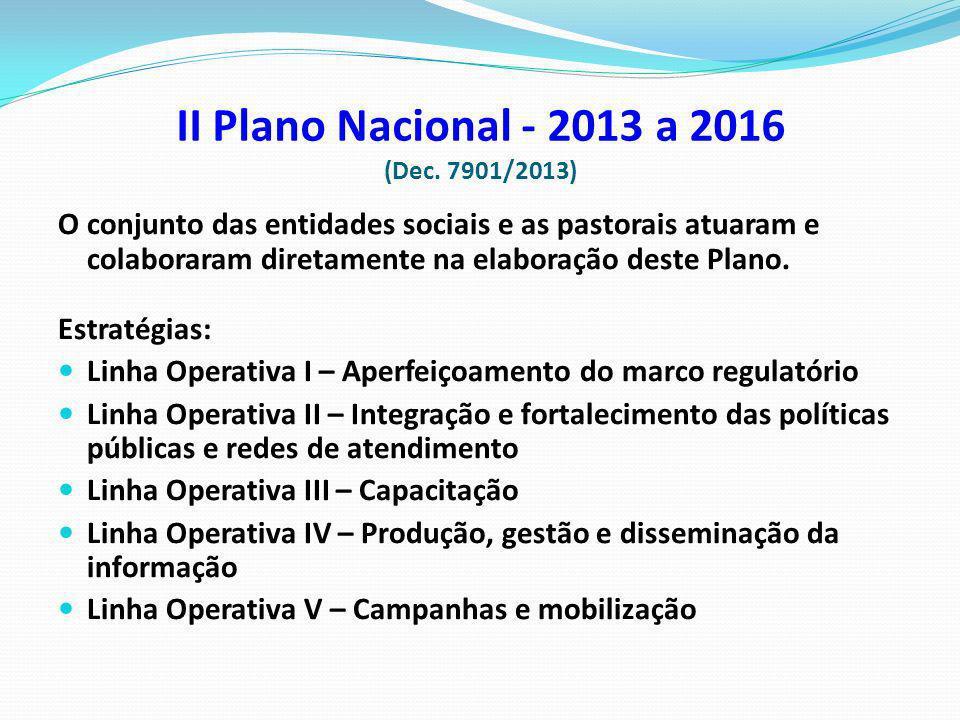 II Plano Nacional - 2013 a 2016 (Dec. 7901/2013)