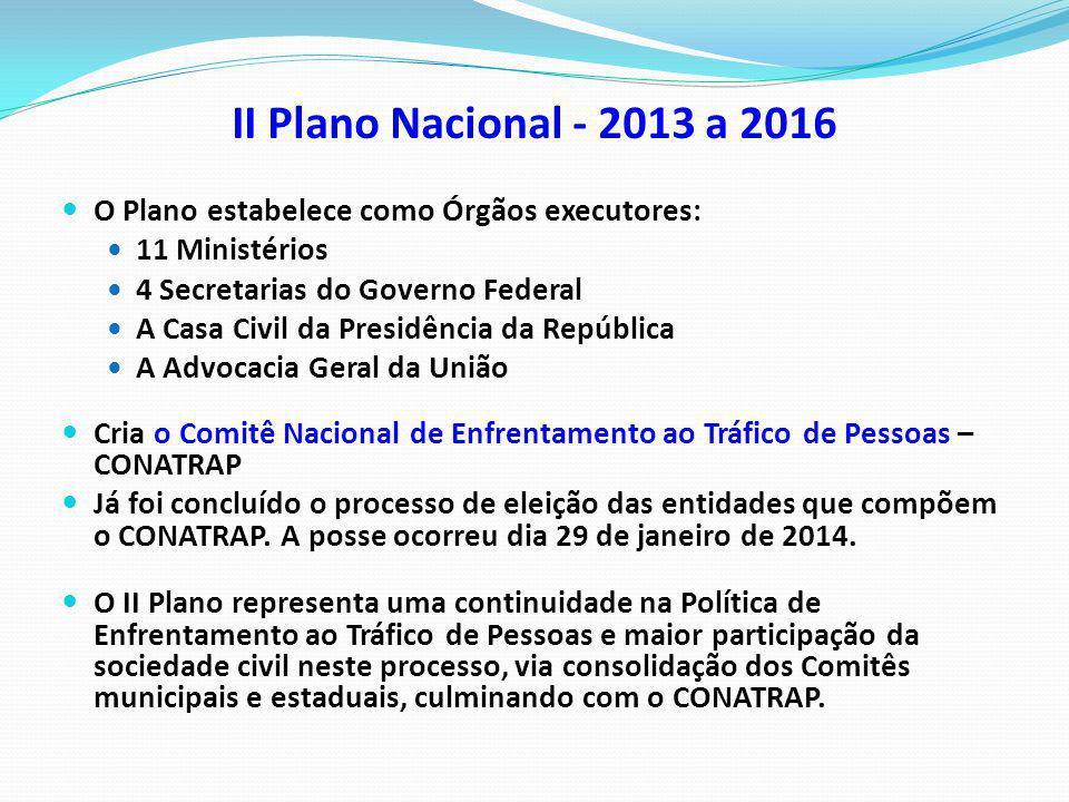 II Plano Nacional - 2013 a 2016 O Plano estabelece como Órgãos executores: 11 Ministérios. 4 Secretarias do Governo Federal.