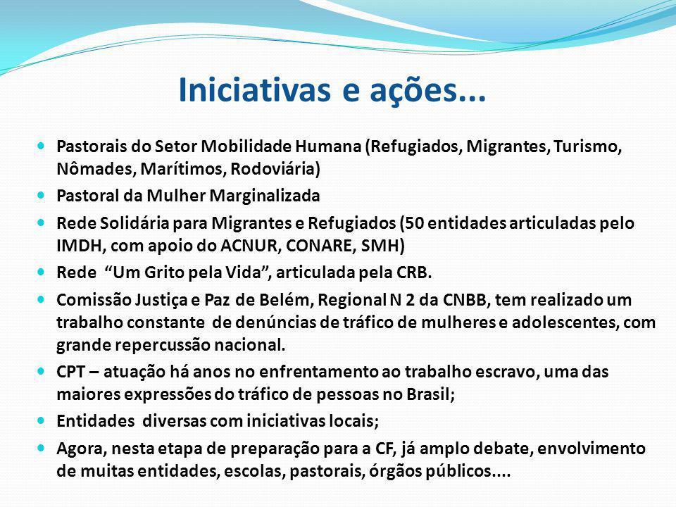 Iniciativas e ações... Pastorais do Setor Mobilidade Humana (Refugiados, Migrantes, Turismo, Nômades, Marítimos, Rodoviária)