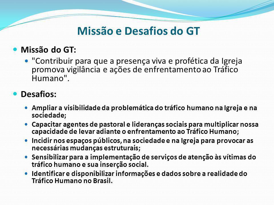 Missão e Desafios do GT Missão do GT: Desafios: