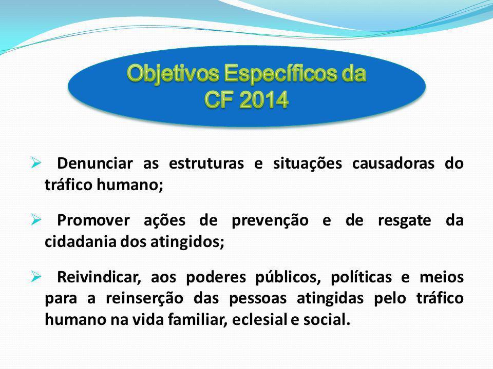 Objetivos Específicos da CF 2014