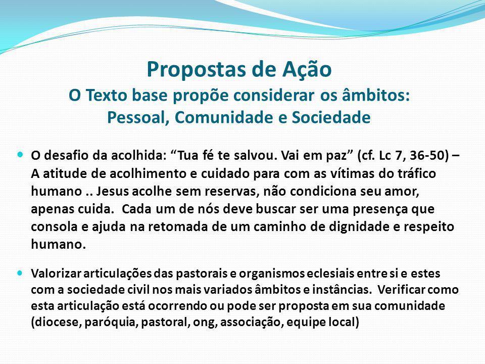 Propostas de Ação O Texto base propõe considerar os âmbitos: Pessoal, Comunidade e Sociedade