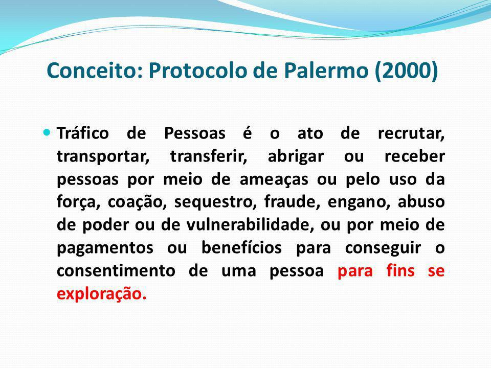 Conceito: Protocolo de Palermo (2000)