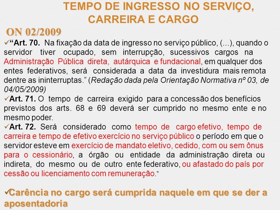 TEMPO DE INGRESSO NO SERVIÇO, CARREIRA E CARGO
