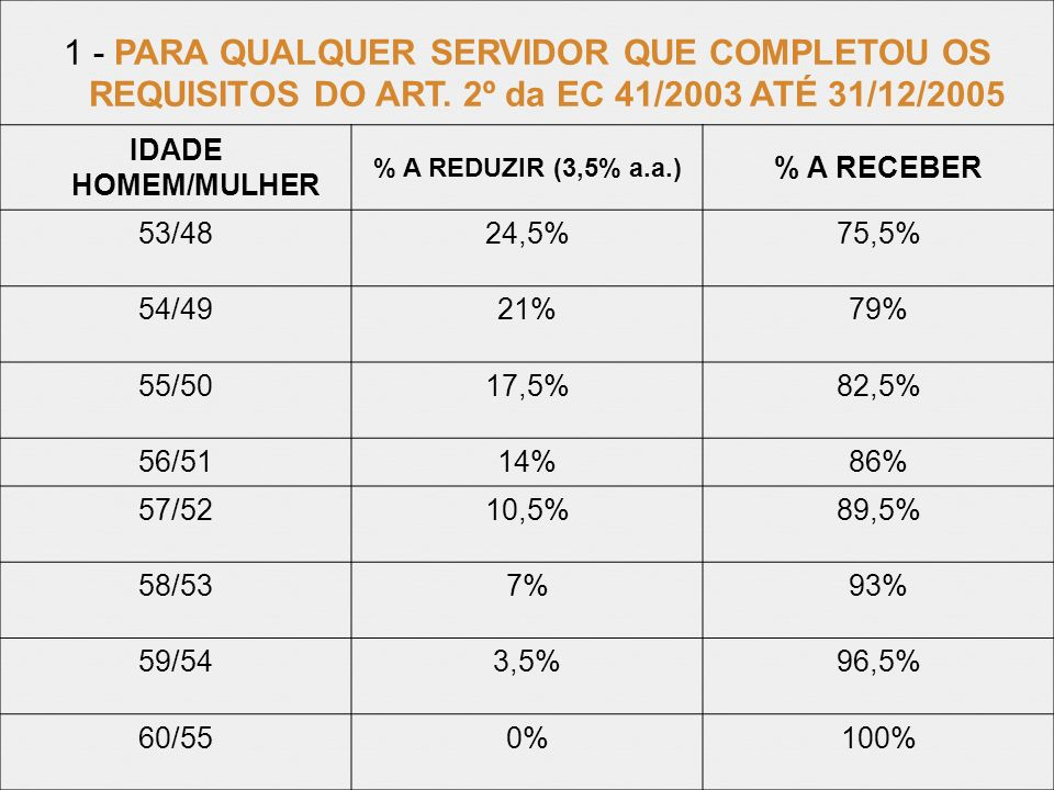 1 - PARA QUALQUER SERVIDOR QUE COMPLETOU OS REQUISITOS DO ART