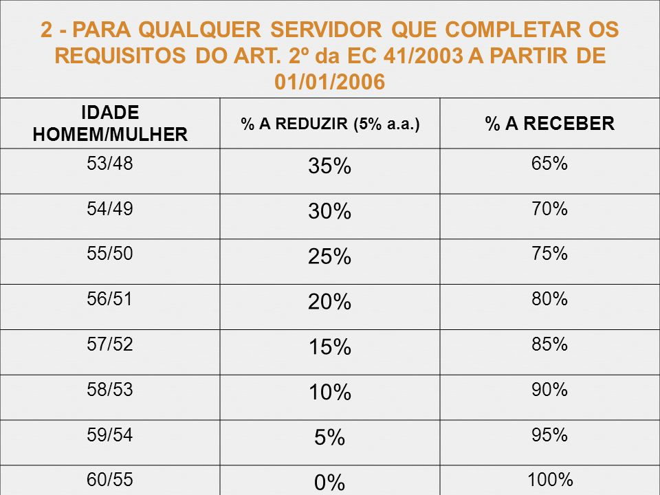 2 - PARA QUALQUER SERVIDOR QUE COMPLETAR OS REQUISITOS DO ART
