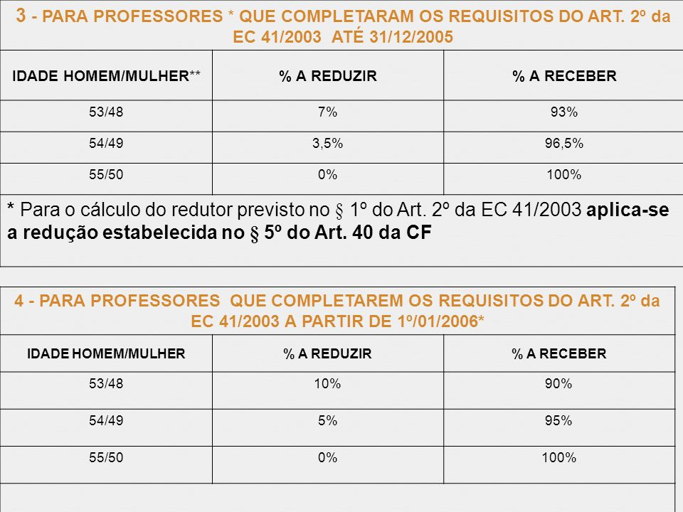 3 - PARA PROFESSORES. QUE COMPLETARAM OS REQUISITOS DO ART