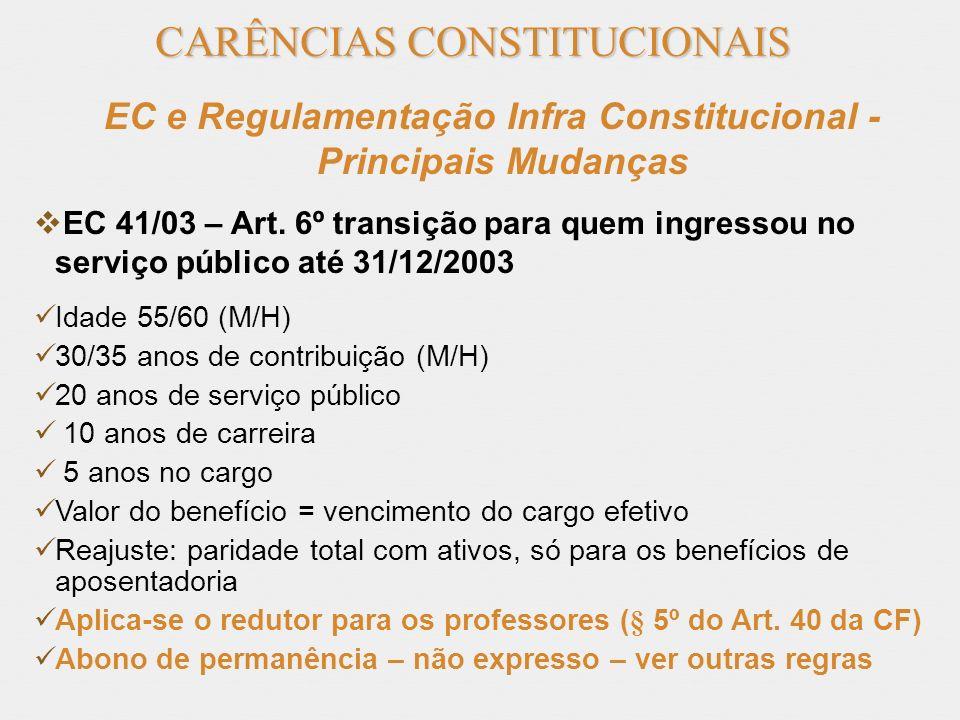 EC e Regulamentação Infra Constitucional - Principais Mudanças