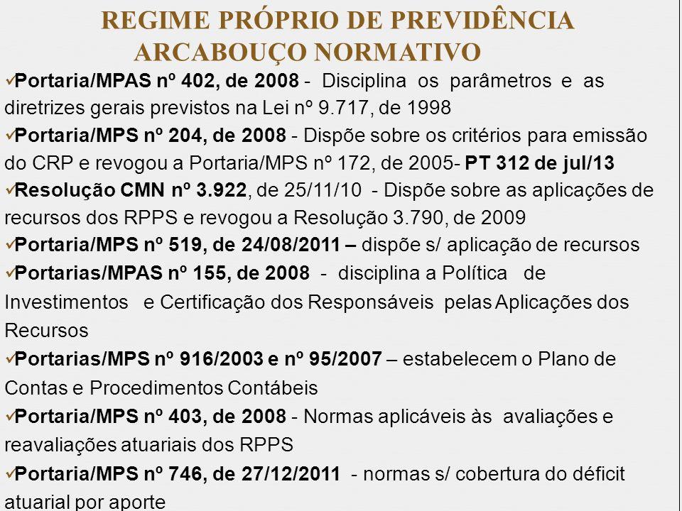 REGIME PRÓPRIO DE PREVIDÊNCIA
