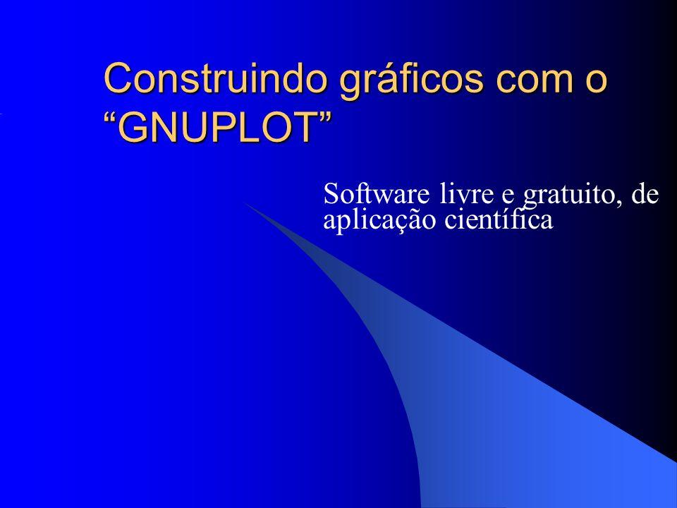 Construindo gráficos com o GNUPLOT