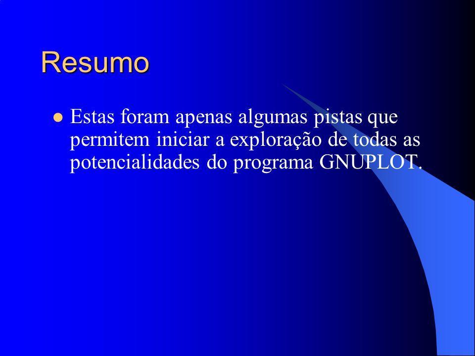 Resumo Estas foram apenas algumas pistas que permitem iniciar a exploração de todas as potencialidades do programa GNUPLOT.