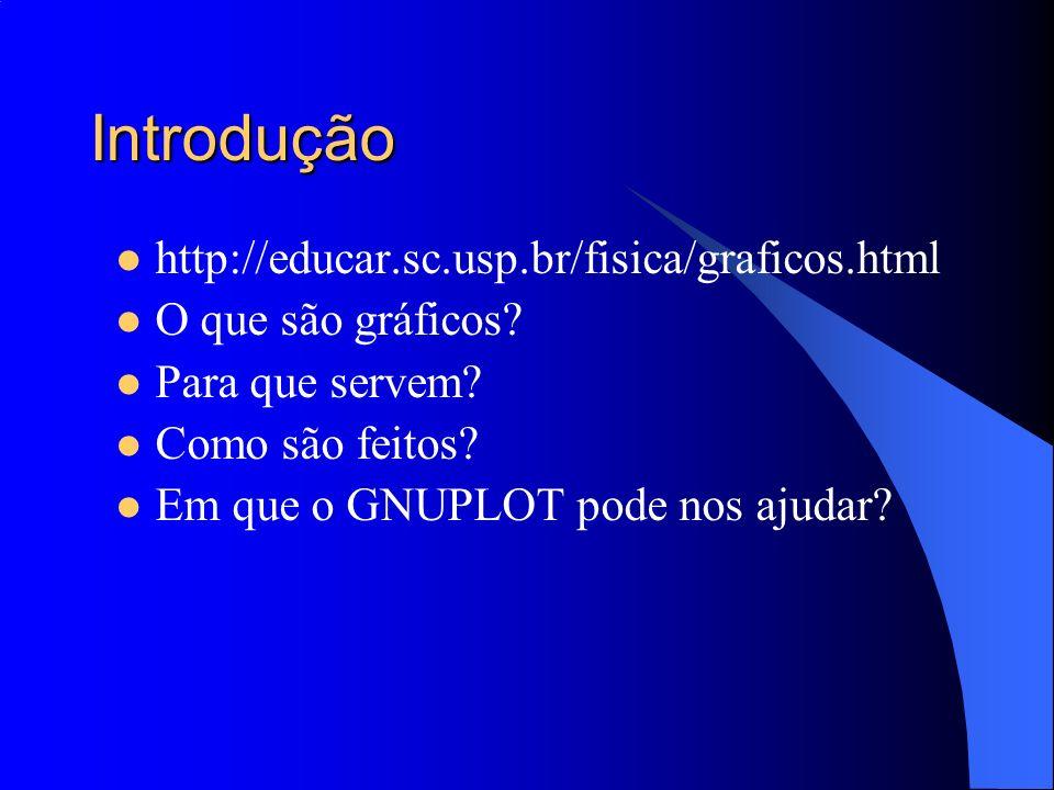 Introdução http://educar.sc.usp.br/fisica/graficos.html