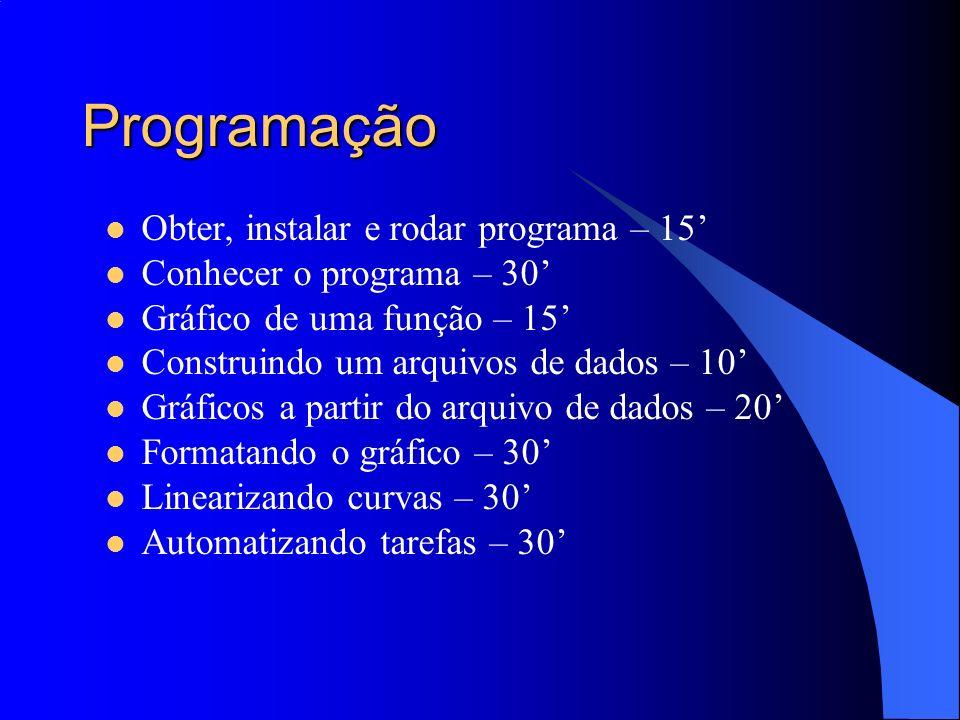 Programação Obter, instalar e rodar programa – 15'
