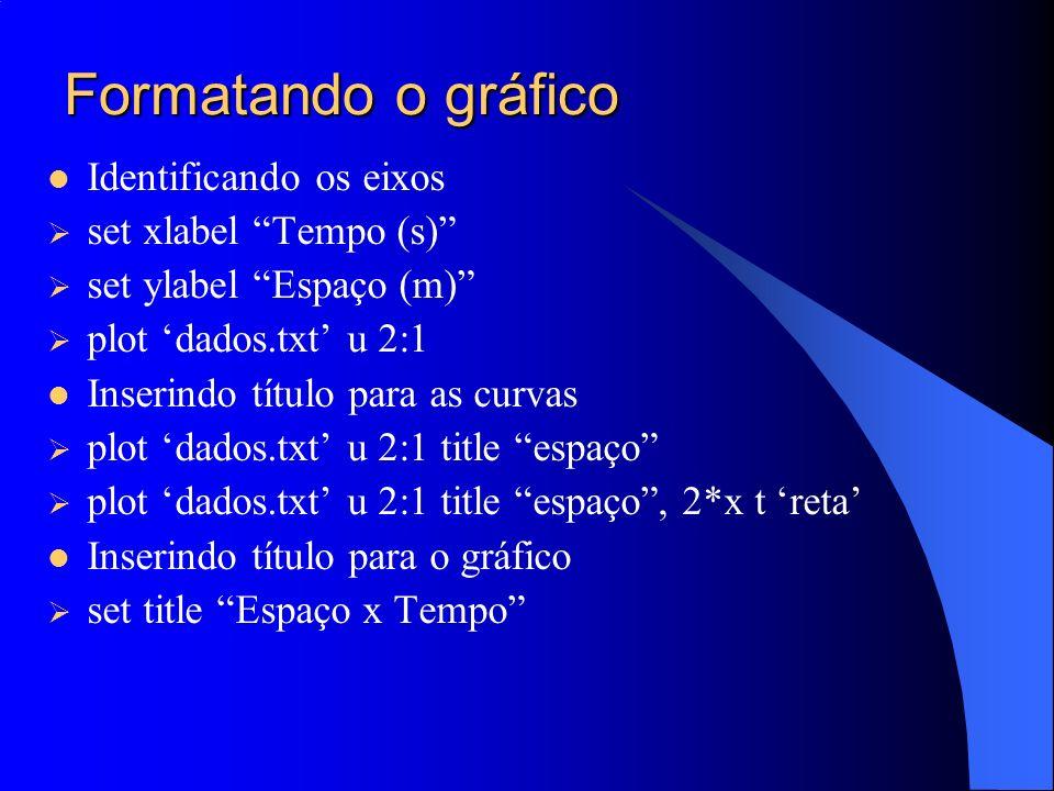 Formatando o gráfico Identificando os eixos set xlabel Tempo (s)