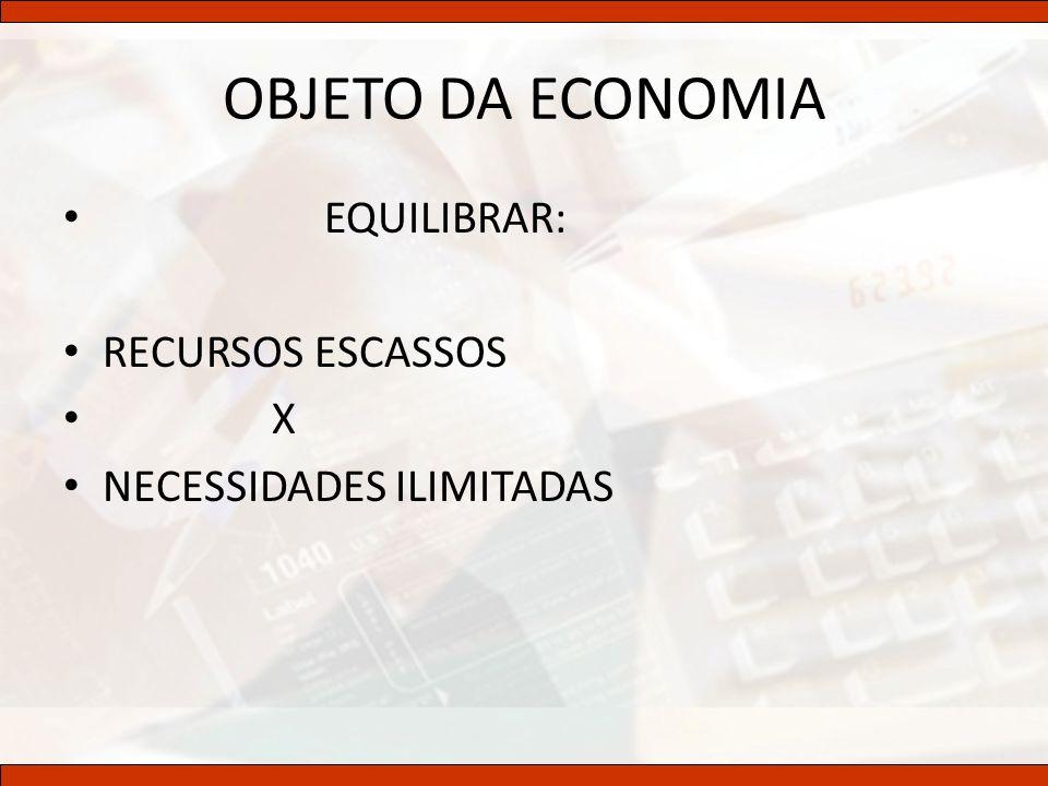 OBJETO DA ECONOMIA EQUILIBRAR: RECURSOS ESCASSOS X