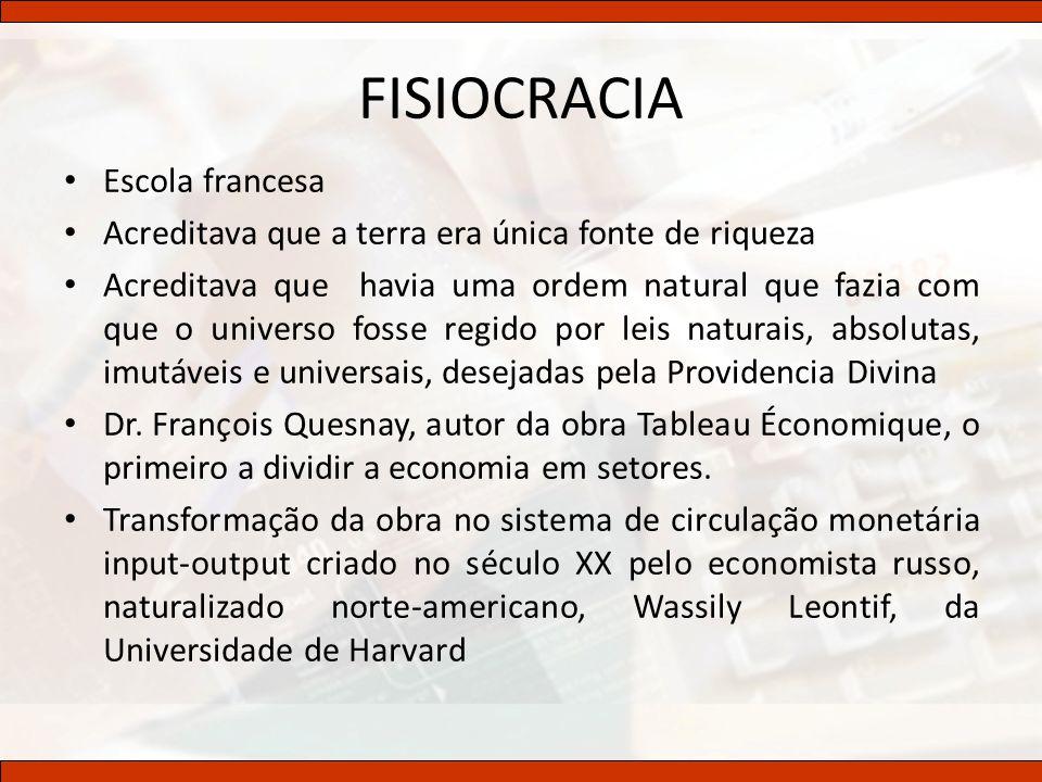FISIOCRACIA Escola francesa