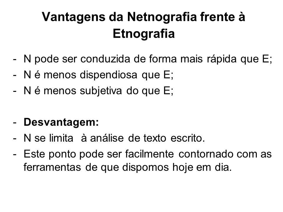 Vantagens da Netnografia frente à Etnografia