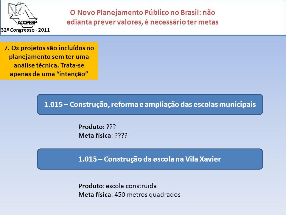 1.015 – Construção, reforma e ampliação das escolas municipais