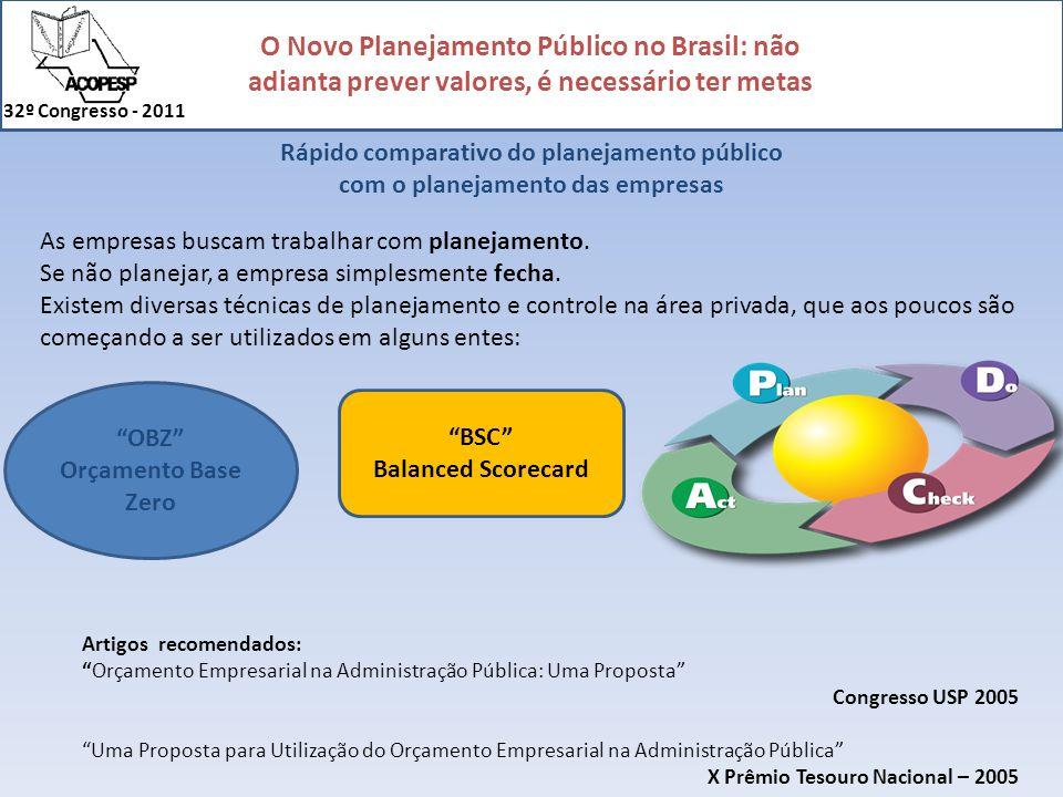 Rápido comparativo do planejamento público