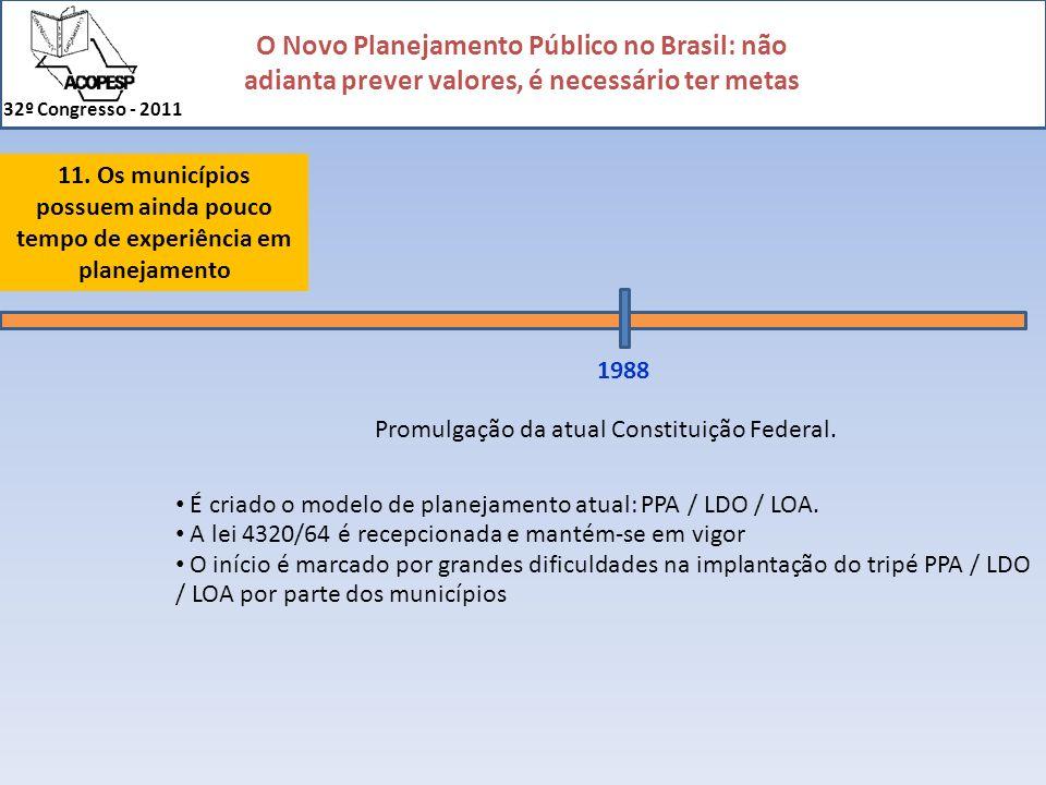 Promulgação da atual Constituição Federal.